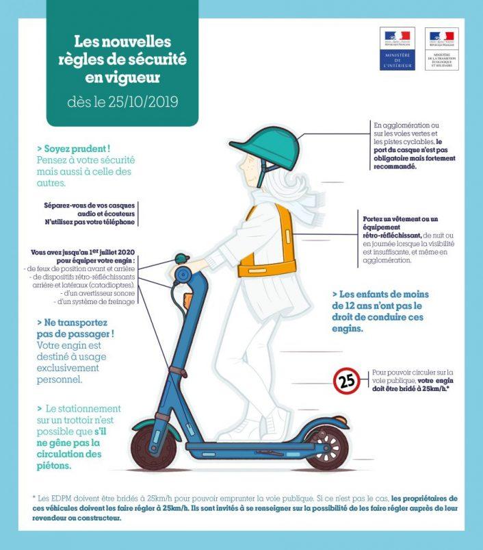 La réglementation en matière de conduite des trottinettes électriques
